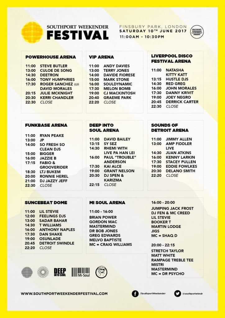 southport weekender timetable